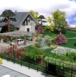 Планировка участка под строительство дома