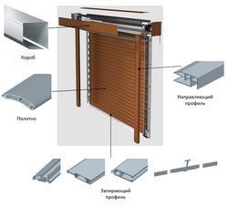 Рольставни: преимущества и разновидности конструкций