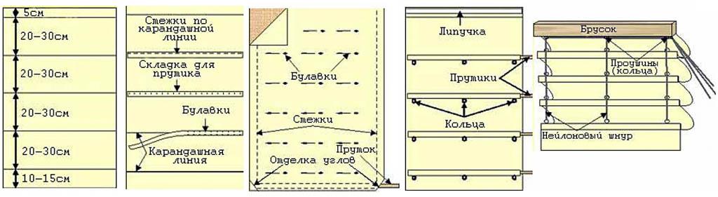 Как сшить шторы римские своими руками образцы штор 145